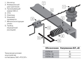 Инструкция По Эксплуатации Вл 6 10 Кв